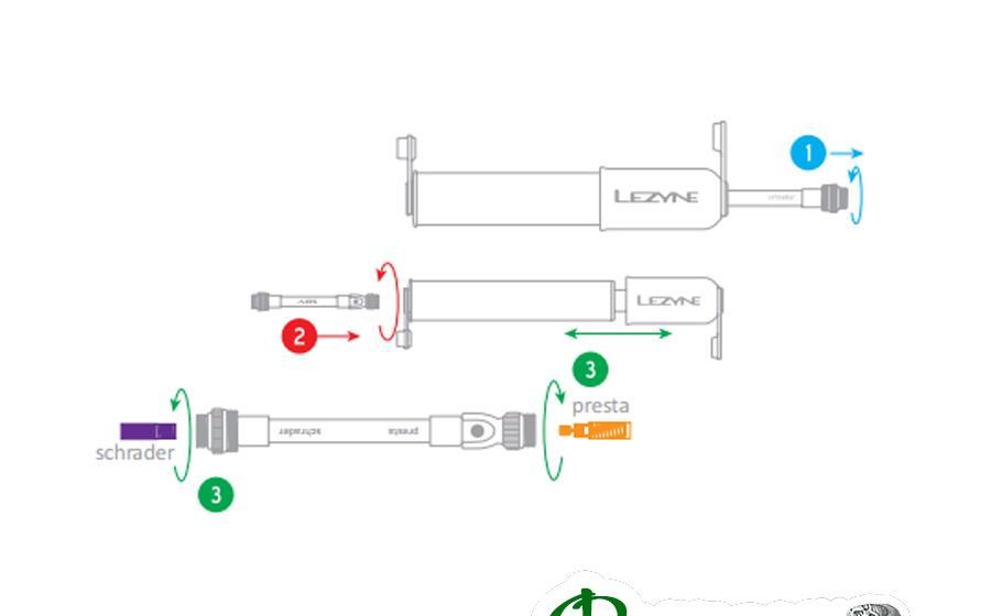 Велонасос с манометром Lezyne GAUGE DRIVE HV схема
