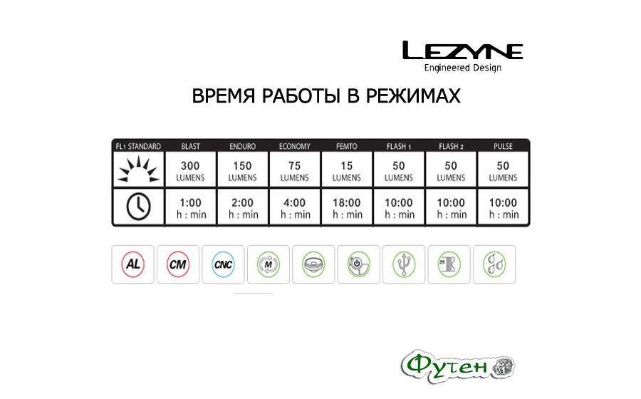 Велосипедный фонарь Lezyne HECTO DRIVE 300 XL