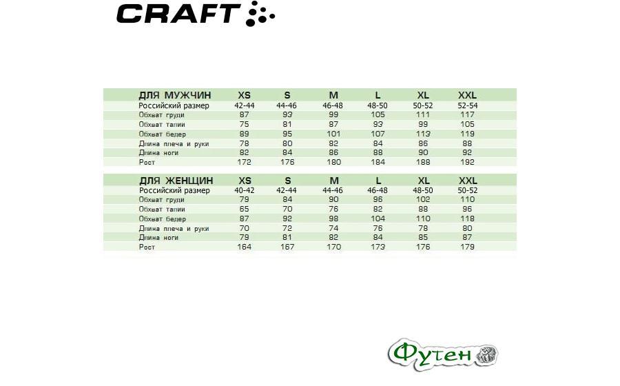Размеры Craft
