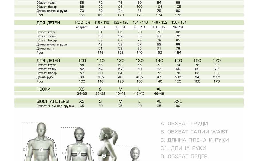 Размеры Craft WARM UNDERPANT