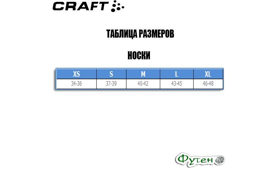 Craft WARM TRAINING 2-Pack SOCK black размеры