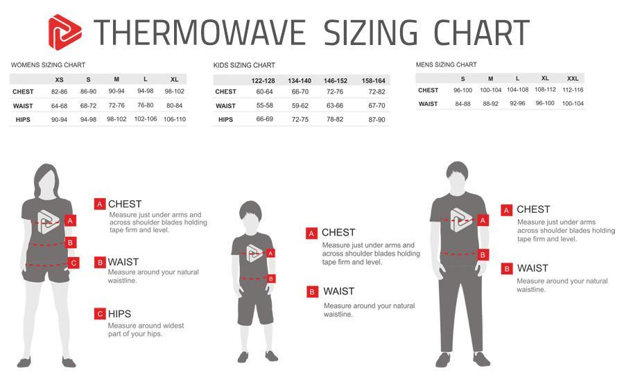 Размеры Thermowave