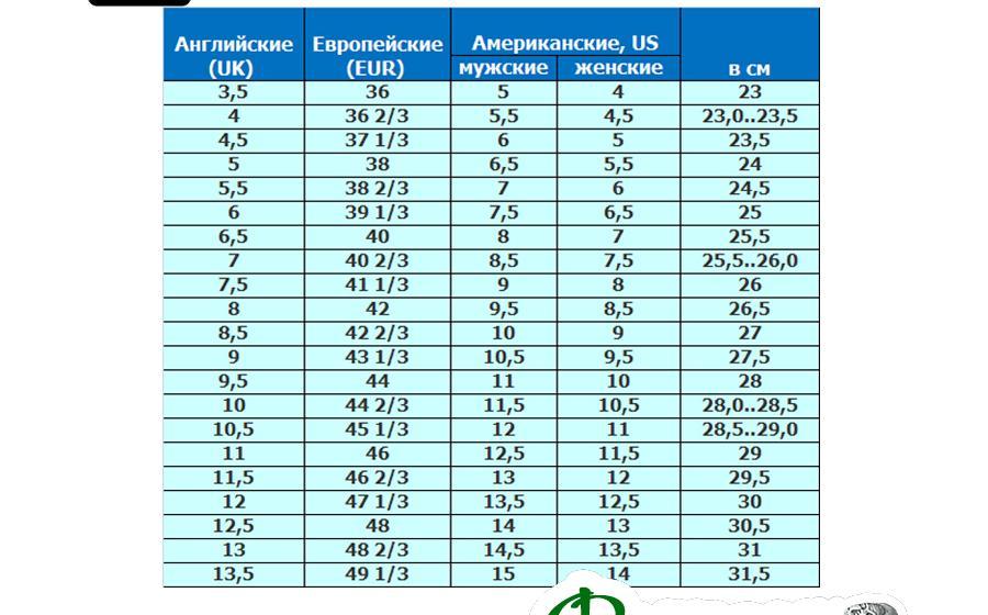 Размеры Кроссовки Salomon S XA PRO 3D GTX шнуровка