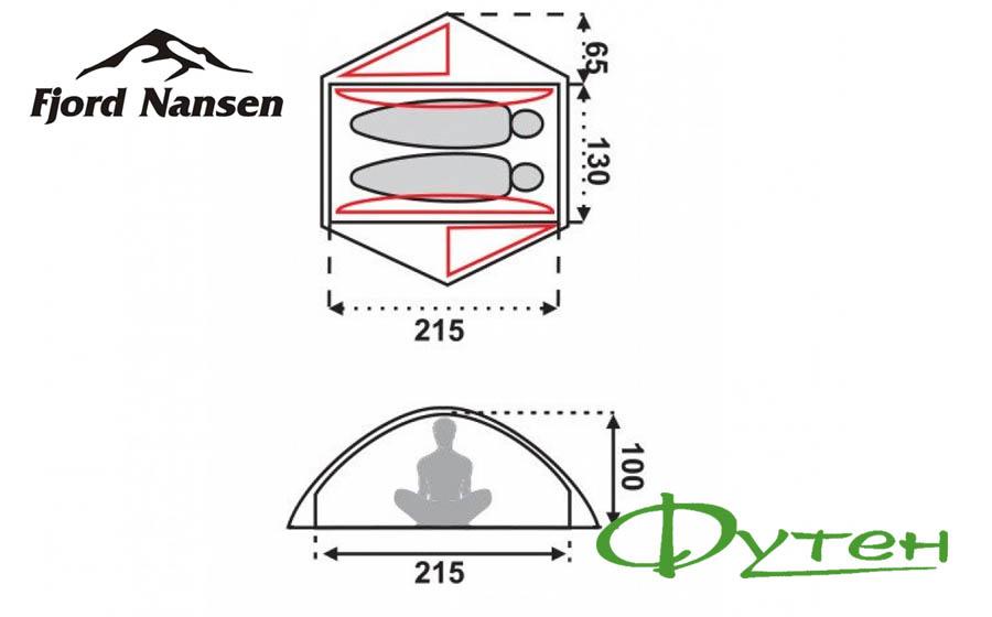 Размеры палатки Fjord Nansen SIERRA 2 COMFORT