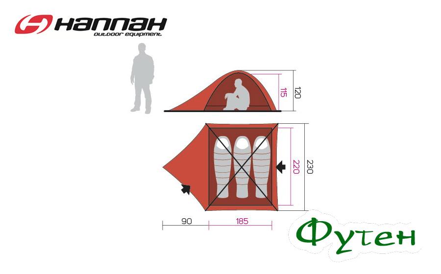 Палатка Hannah SERAK 3 размеры