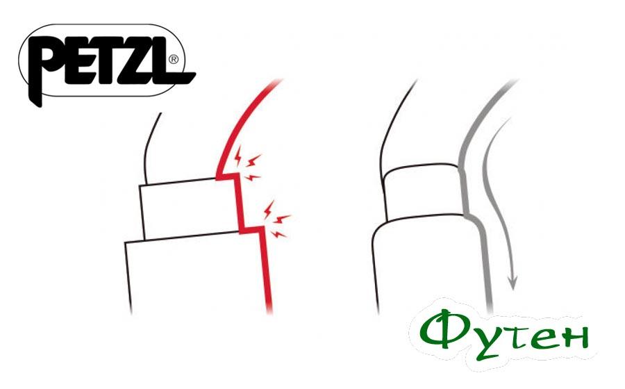 Petzl OXAN screw-lock steel