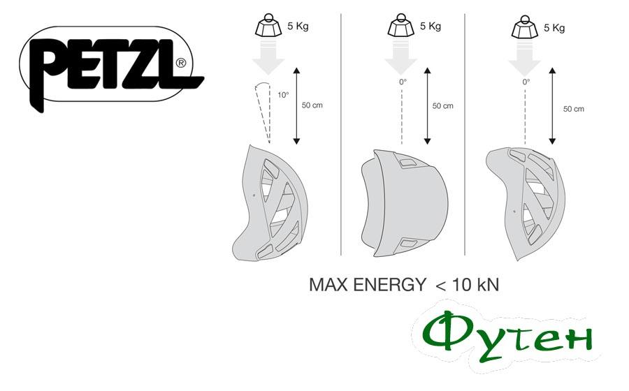 Каска для альпинизма Petzl