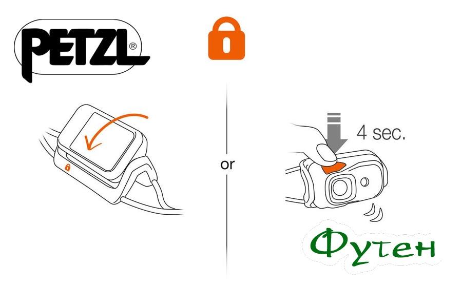Схема работы Petzl BINDI