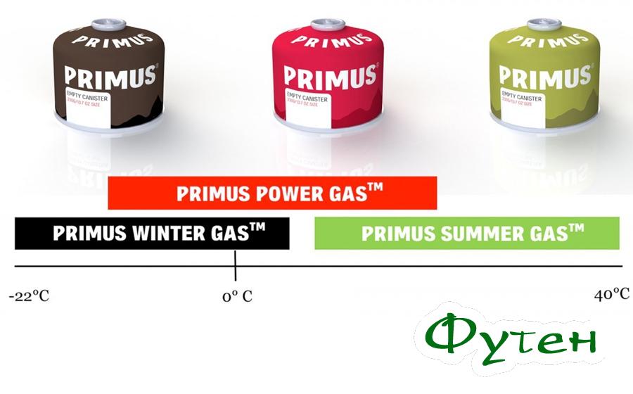 Газовый баллон Primus POWER GAS 100 г