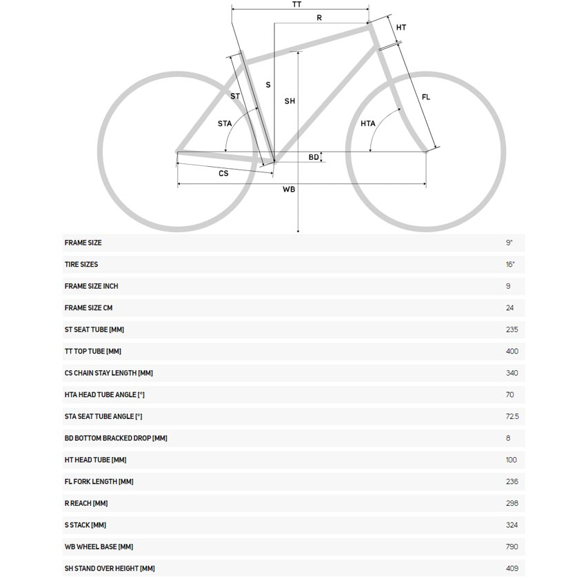 Размерная сетка Велосипед Merida MATTS J 16