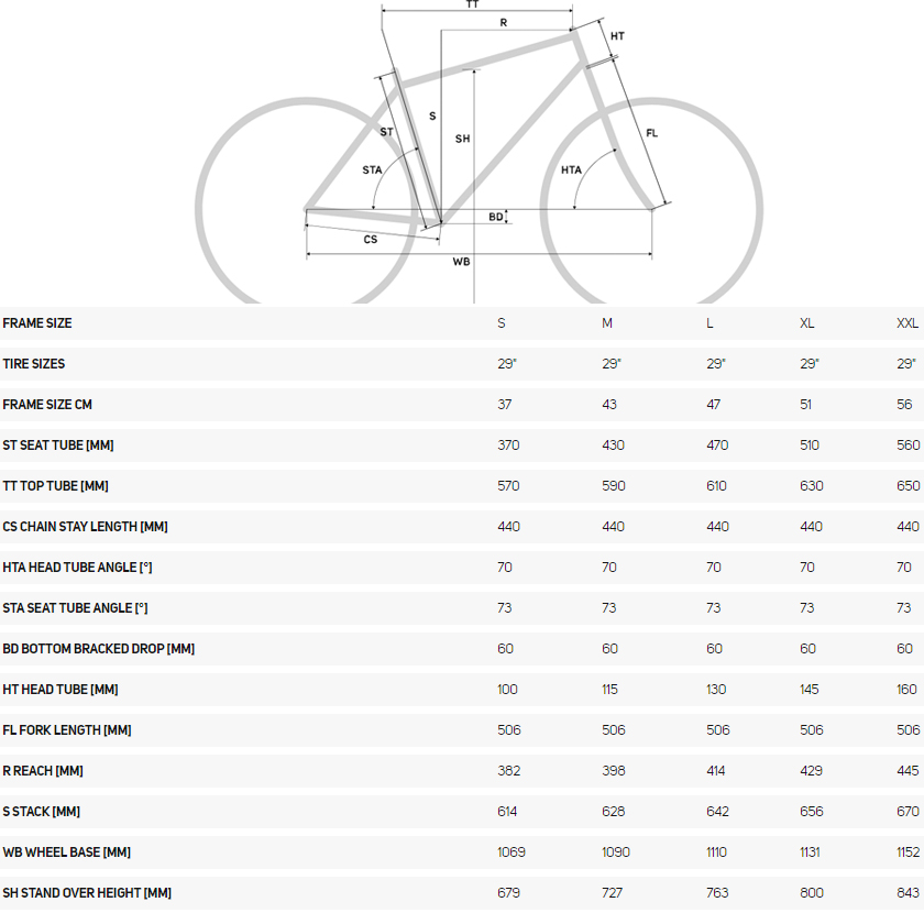 Размерная сетка Велосипед Merida BIG.NINE 600