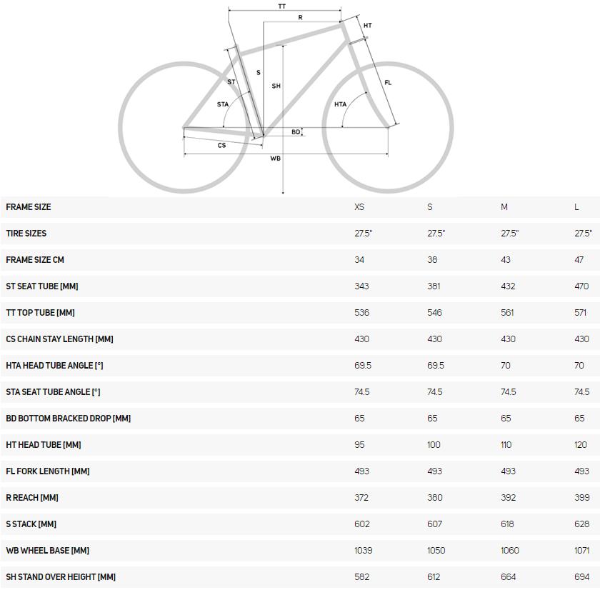 Размеры Велосипед Merida JULIET 7.40-D