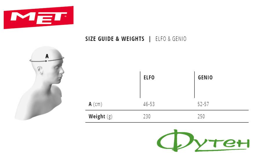 Размерная сетка Велошлем детский Met ELFO