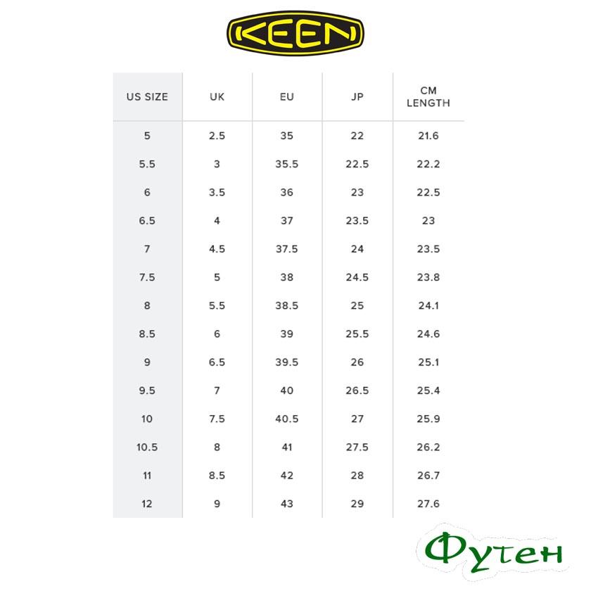 Размерная сетка Ботинки женскиеKeen