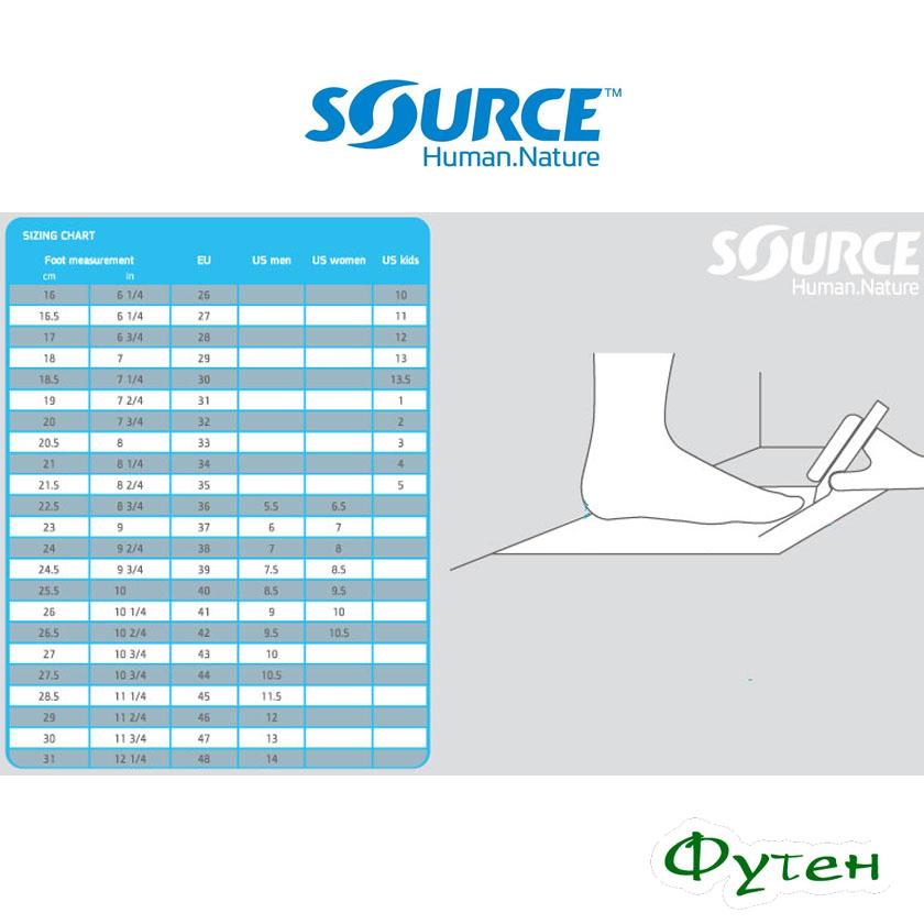 Размерная сетка Сандали Source URBAN