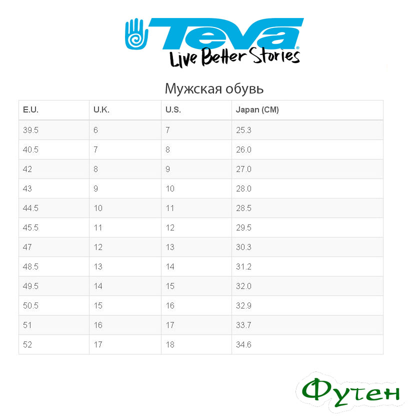 Размерная сетка Teva HURRICANE XLT2