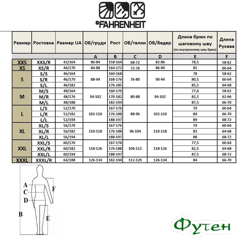 Размерная сетка FahrenheitPower Grid Сombi