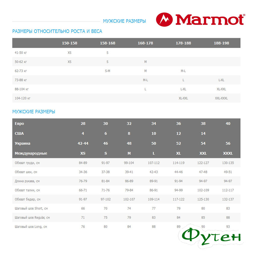 Размерная сетка Marmot PIPELINE JEAN REGULAR FIT