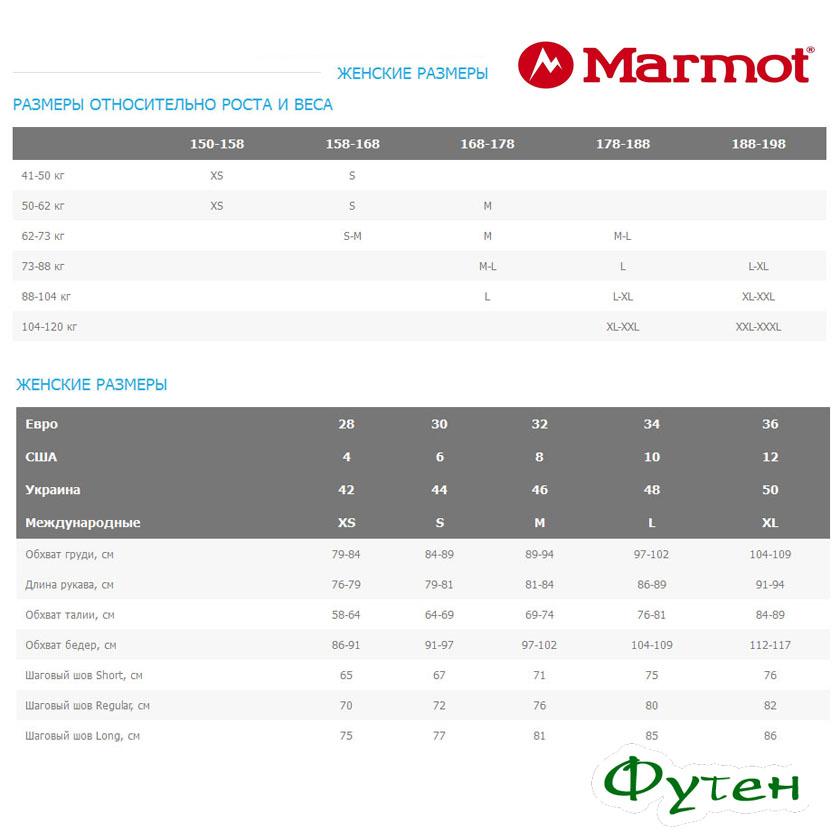 Размерная сетка Женские штаны Marmot STRETCH FLEECE PANT